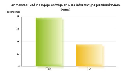 2_diagrama