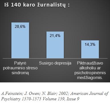 grafikas_jodko