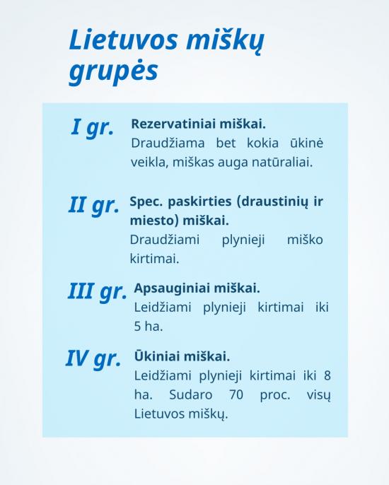 """Informacinė lentelė """"Lietuvos miško grupės"""". Sudaryta autoriaus"""